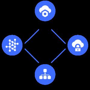 The Key Traits of MACH Technology